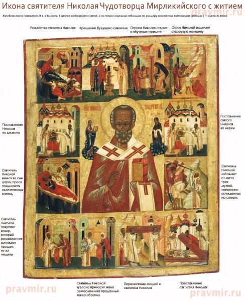 Икона святителя Николая с житием и объяснением. Нажмите для увеличения изображения