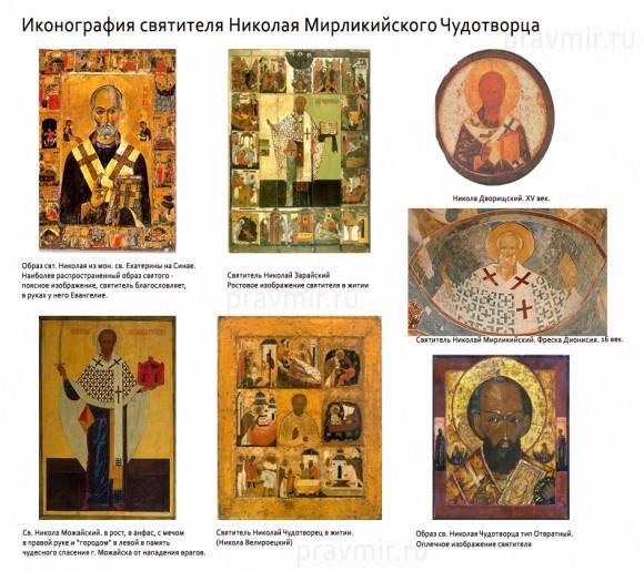 Иконография святителя Николая. Нажмите на изображение для просмотра в полном размере