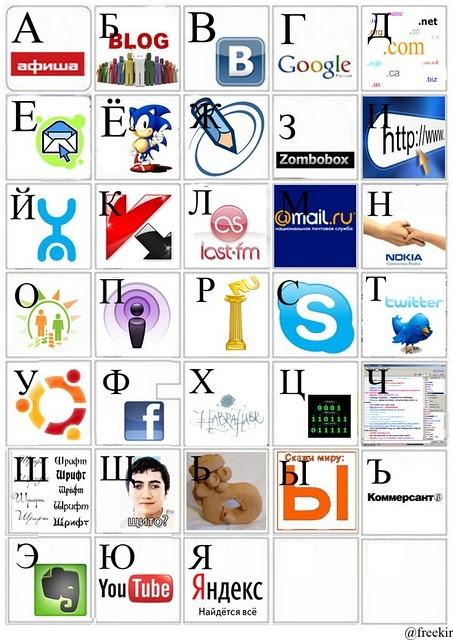 Интернет азбука нового поколения. http://freekir.blogspot.com/2009/11/blog-post_15.html