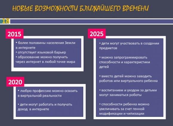 Форсайт Детство - 2030