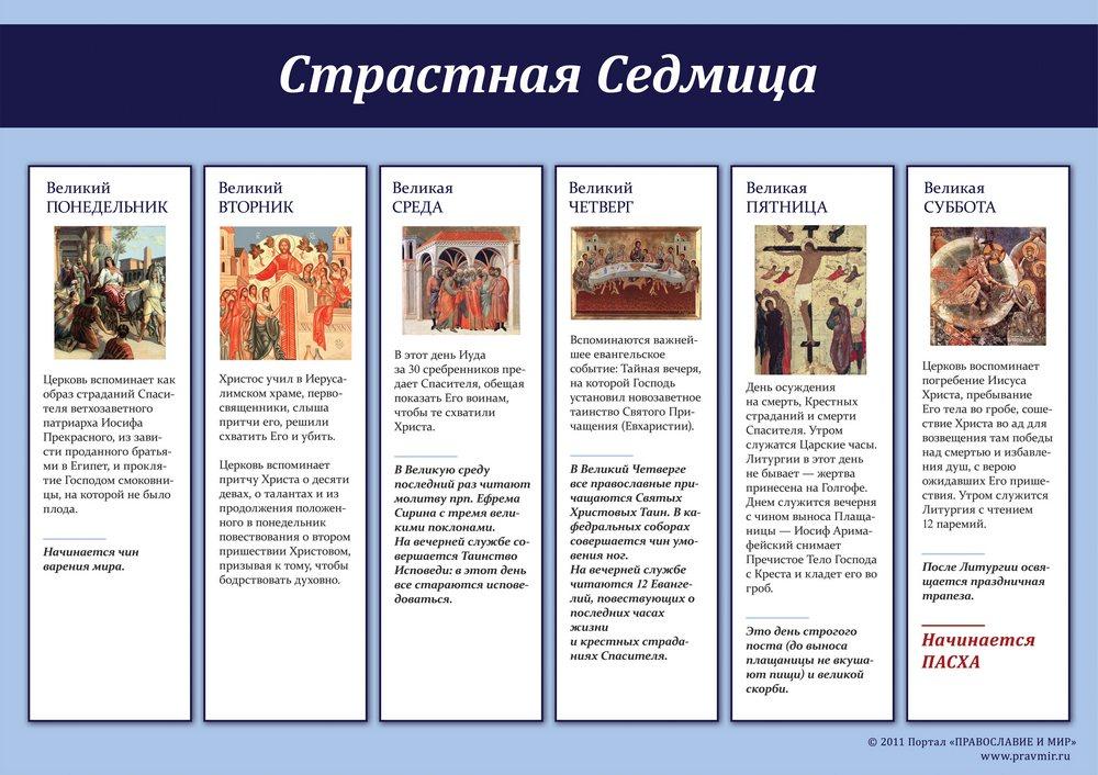 Календарь Страстной седмицы