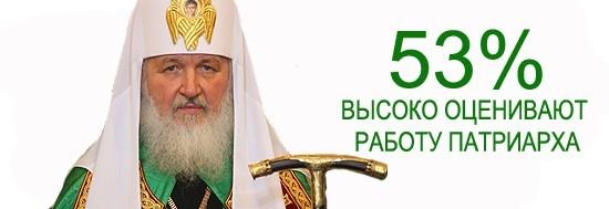Христиане не могут занимать пассивную позицию в отношении кризиса, считает антиохийский патриарх Хазим