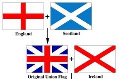 Великобритания: какой крест запретят следующим?