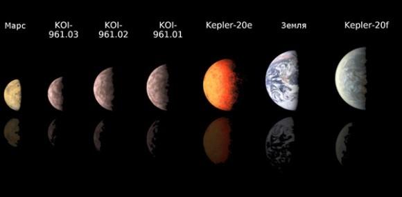 Сравнительные размеры внесолнечных планет Кеплер-20 и КОI-961 по сравнению с Землей и Марсом.