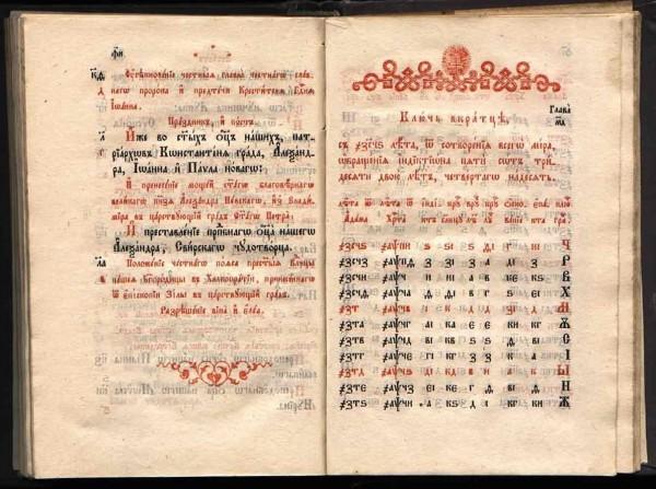 Смерть священника, как она представлена в Славянском Требнике