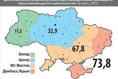 Языковой проблемы в Украине нет