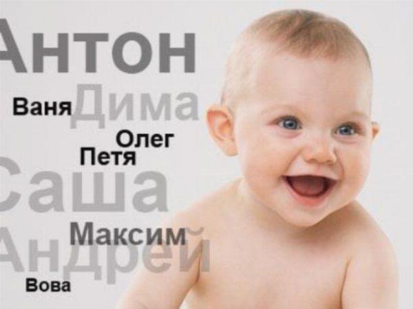 Православный календарь именин
