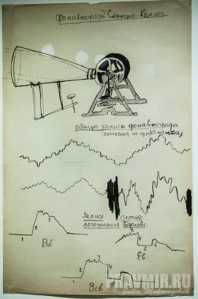 П.А.Флореский. Иллюстрация «Фонавтограф Скотта-Кенинга и образцы записи». 1908-1909