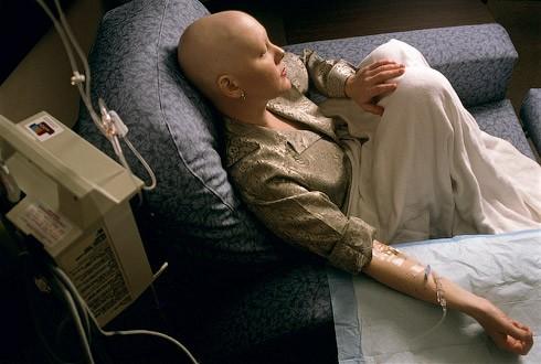 Как вылечиться от рака на любой стадии и не заболеть им. Статья с сайта Рами Блекта
