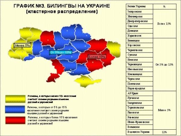 Жители Львова выступили в защиту русского языка