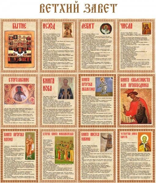 Введение в Ветхий Завет. Книги пророков