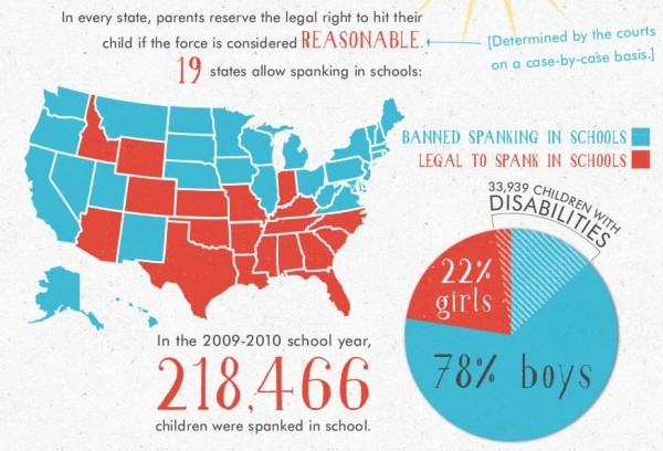 Имеют ли родители право бить ребенка || Имеют ли родители право бить ребенка