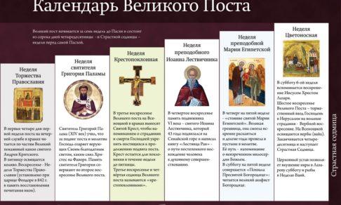 Календарь Великого поста  - ИНФОГРАФИКА
