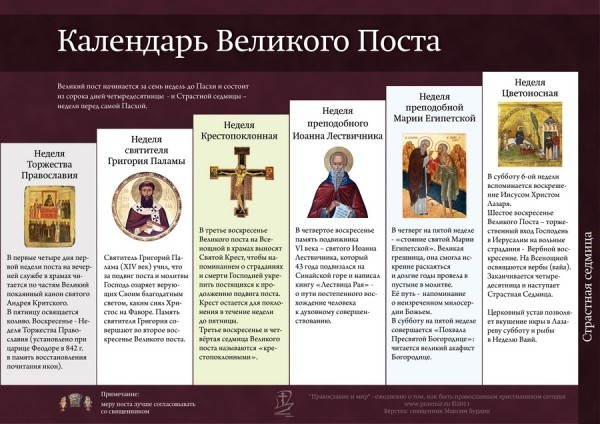 Календарь Великого поста  – ИНФОГРАФИКА