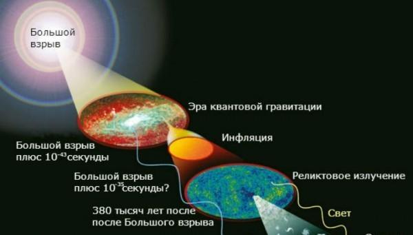 Фото: forum.relogos.org