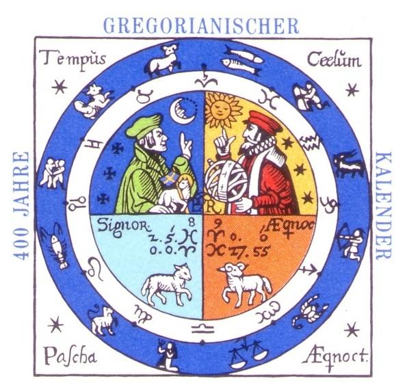 Юлианский и Григорианский календари отличие