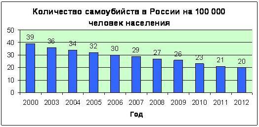Фото: Благотворительный фонд помощи душевнобольным dusha-fond.ru