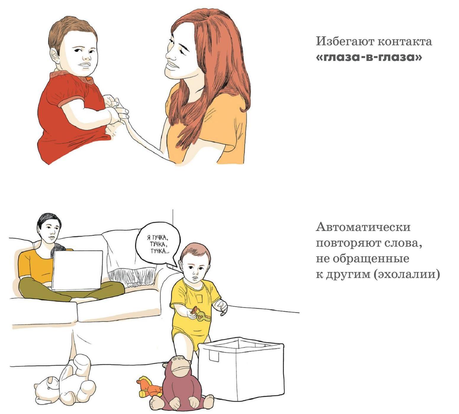 эхолалии при аутизме