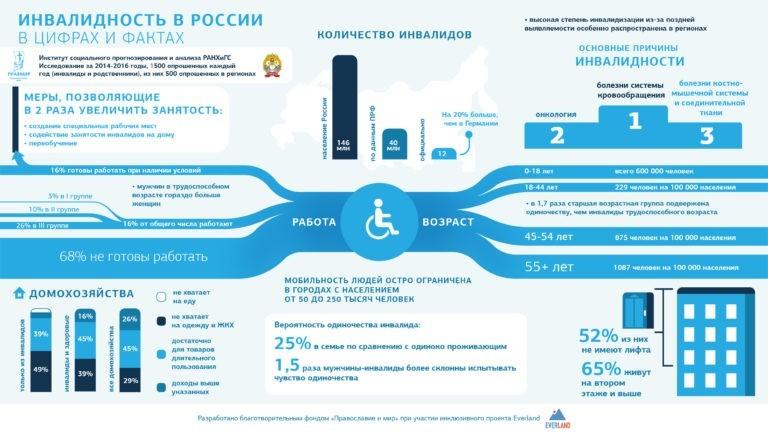 http://www.pravmir.ru/wp-content/uploads/2017/09/1-chast-768x432.jpg