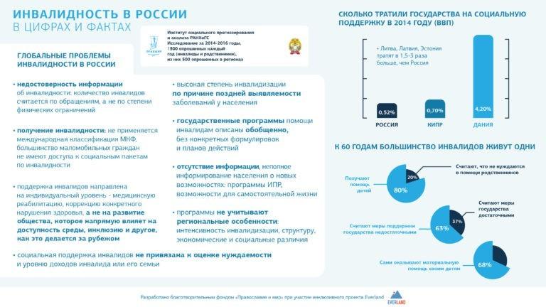 http://www.pravmir.ru/wp-content/uploads/2017/09/2-chast-768x432.jpg