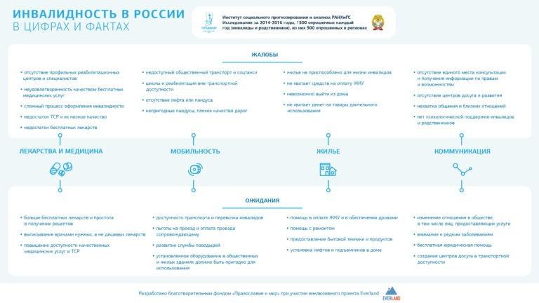 http://www.pravmir.ru/wp-content/uploads/2017/09/3-chast-768x432.jpg