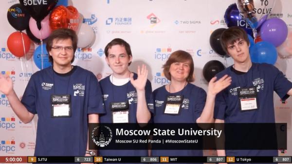 Команда МГУ впервые выиграла студенческий мировой чемпионат по программированию