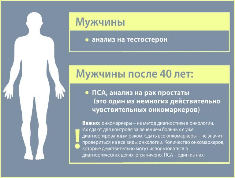 лечится ли рак? Диспансеризация у мужчин